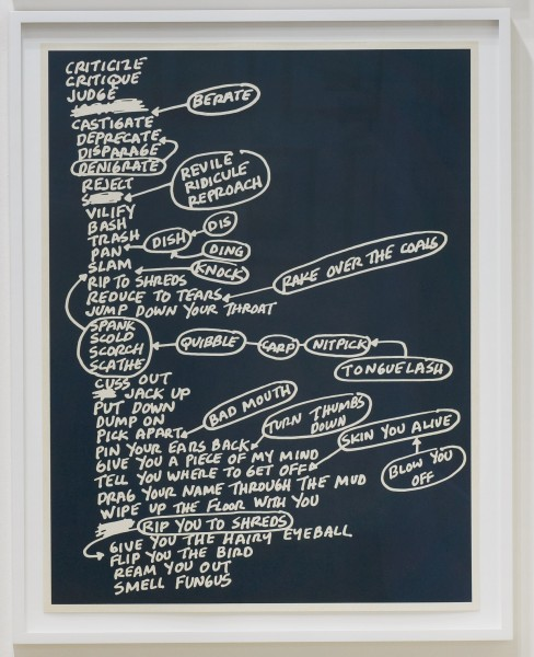 Mel Bochner, Criticize, 2010